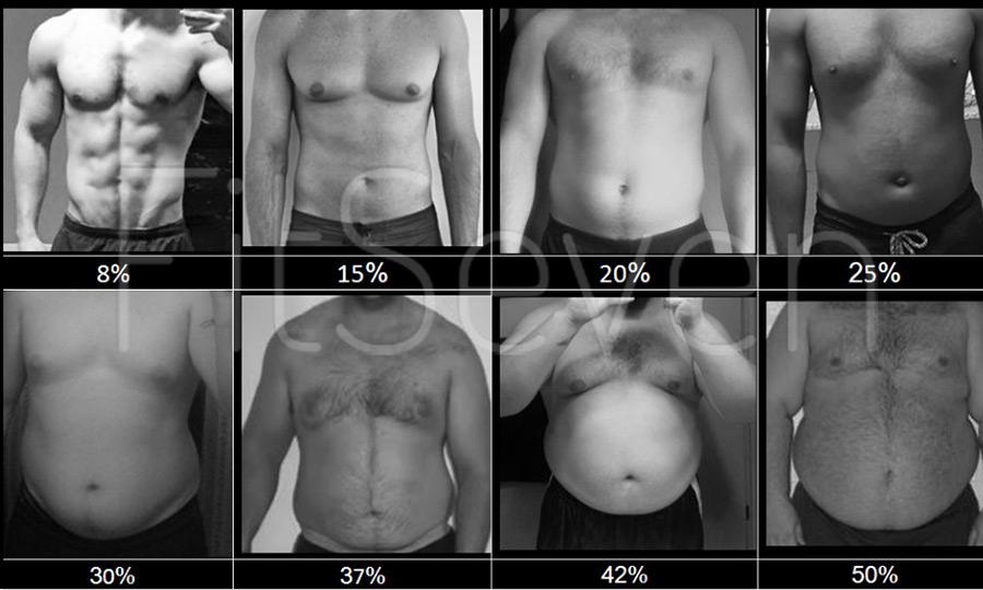 porcentaje de grasa corporal ideal hombres