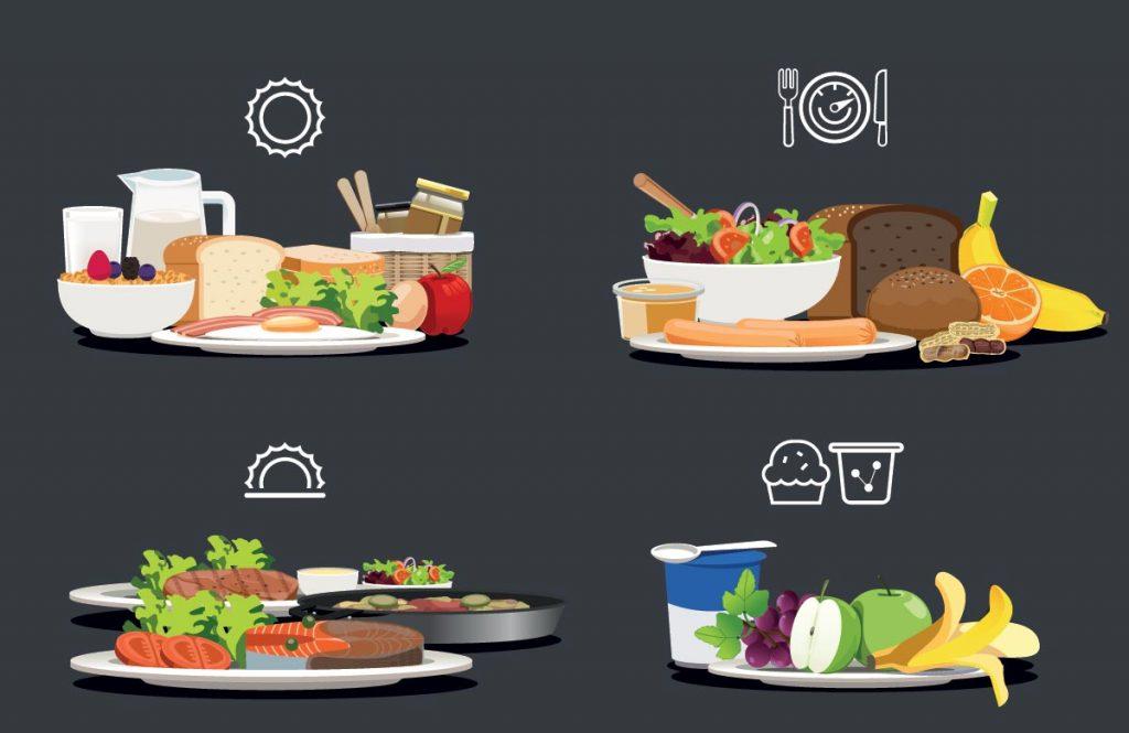 ejemplo de dieta para hombres perder peso