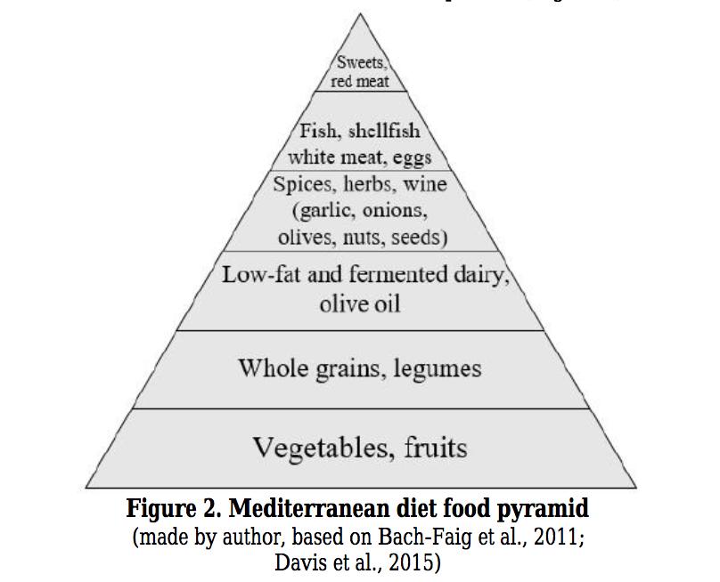 dieta nordica beneficios
