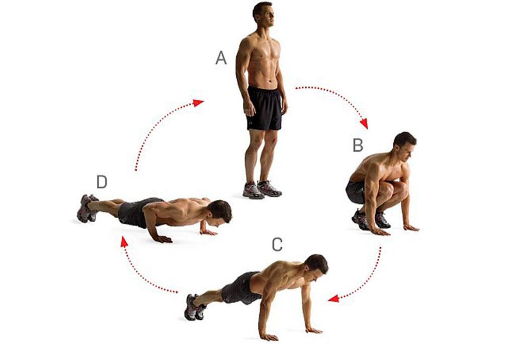 como mejorar el estado de los musculos