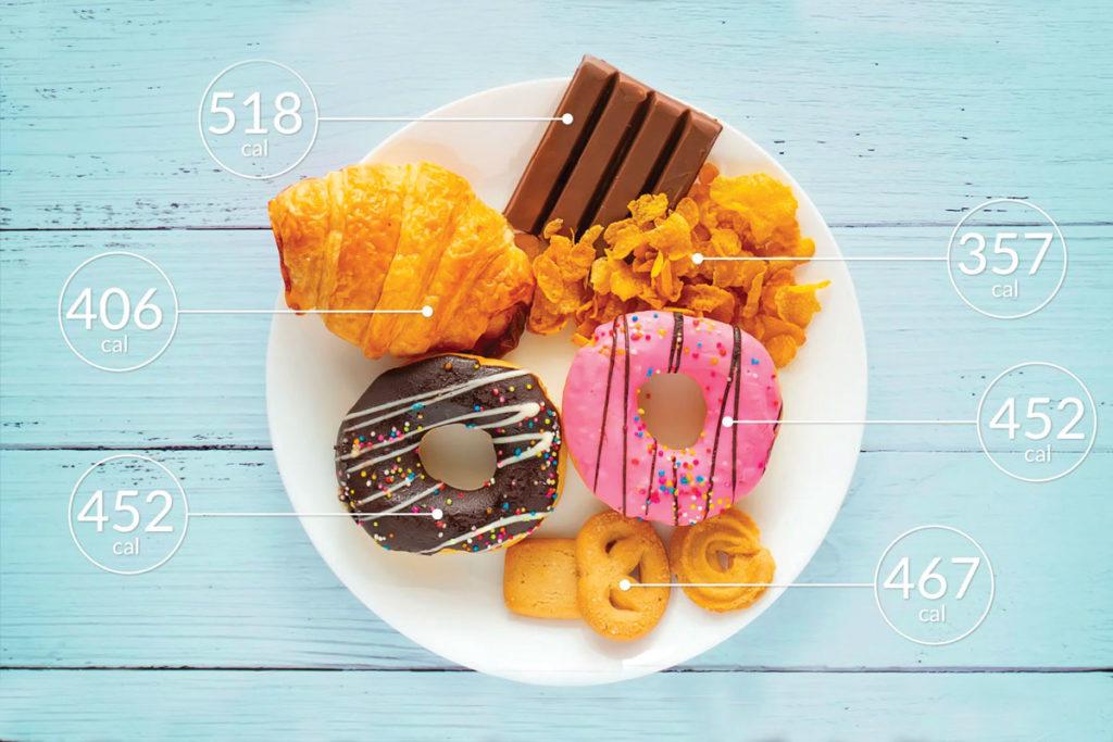 formula contenido calorico importancia