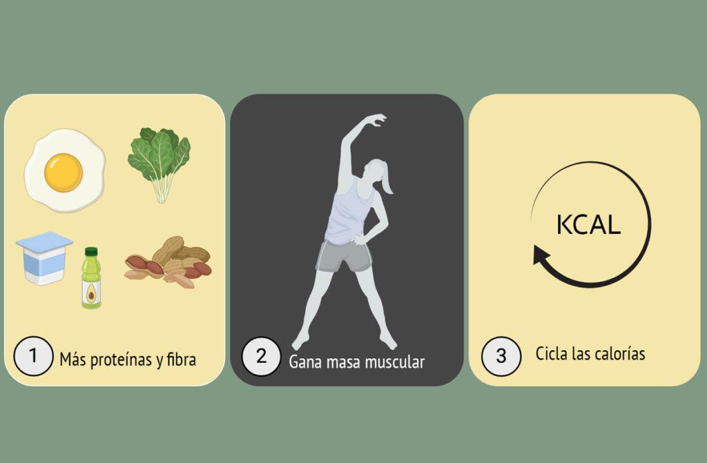 como bajar la hormona del hambre